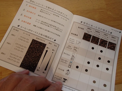 ハリオ小冊子 (2)