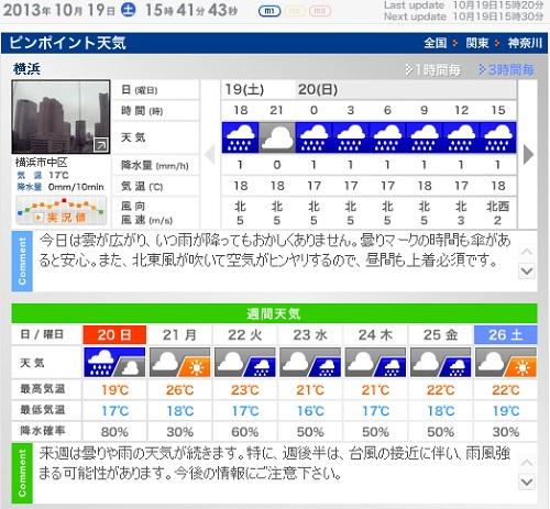 天気予報10月19日