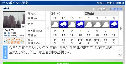 天気10月24日