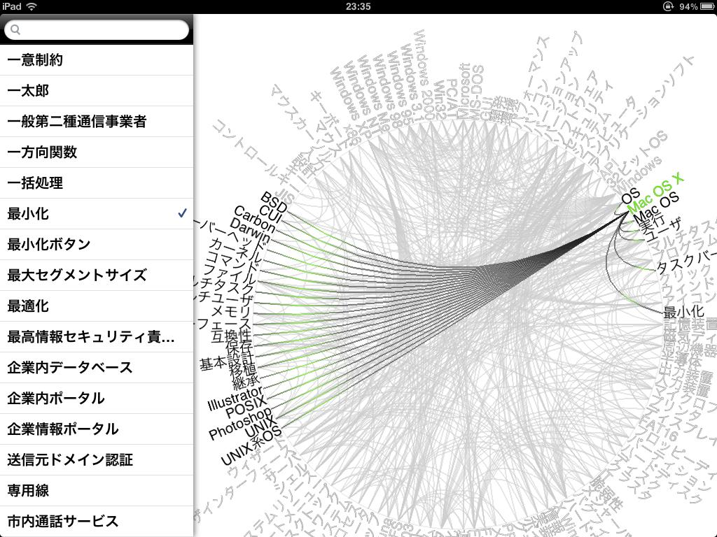 Circle iPad 2