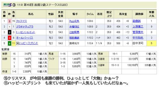 7-21函館