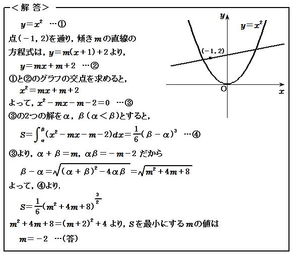 積分(Ⅱ) 面積 演習83 解答