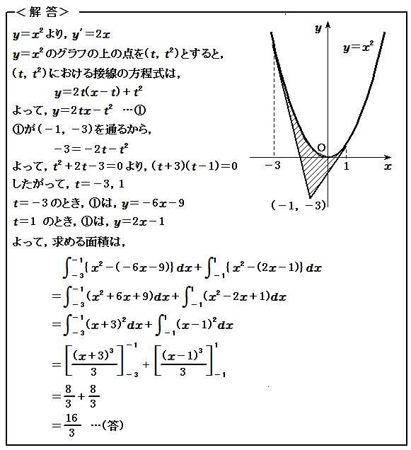 積分(Ⅱ) 面積 例題83 解答