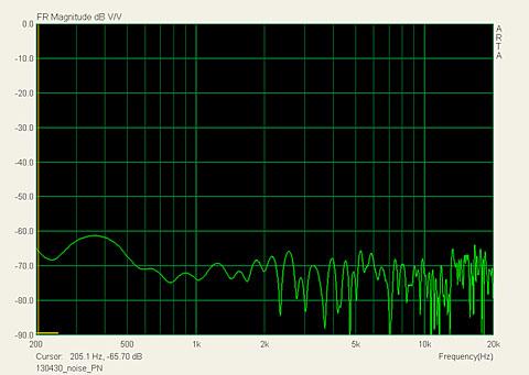 130430_noise_PN_480.jpg