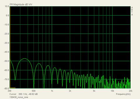 130430_noise_sine_480.jpg