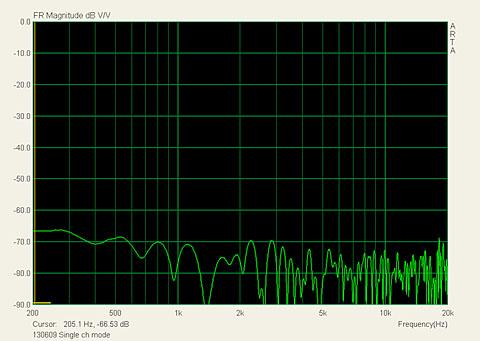 Noise_Single_ch_mode.jpg