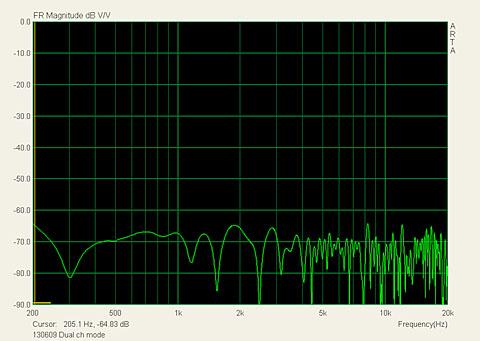 Noise_dual_ch_mode.jpg