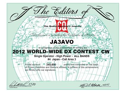 CQWW-CW2012