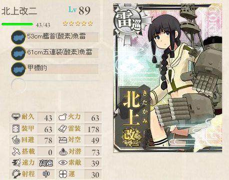 魚雷系女子