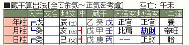 尼神インター誠子さん2