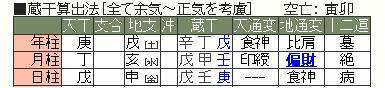 バッファロー吾郎Aさん