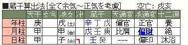 竹若元博さん