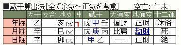 美輪明宏2