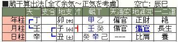 安藤美姫-2