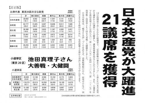 速報20141215