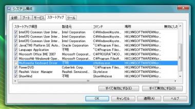 zhotkey(PS2 Multimedia Keyboard Driver) のプログラムのアンインストール