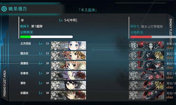 kisu_result