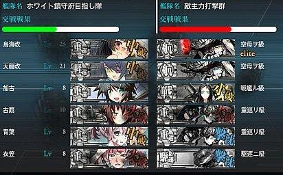 新三川艦隊結果