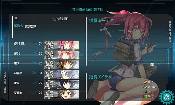 潜水艦通商破壊作戦