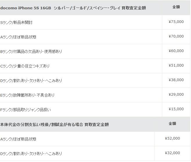 0921iphone5_75000.jpg