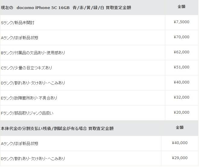 0921iphone5c_1.jpg