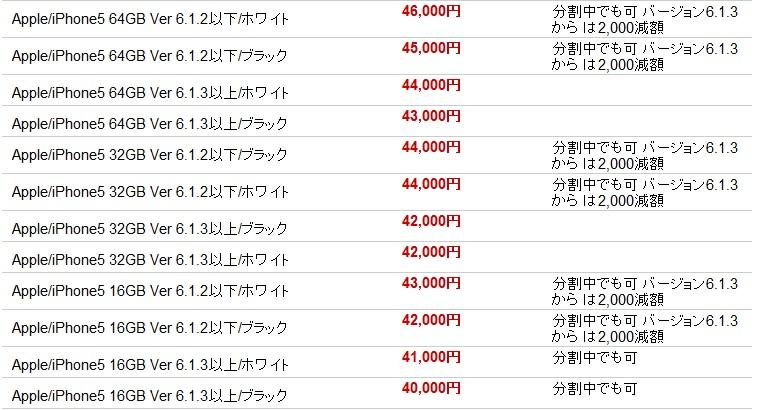 SOFTBANK_KAITORI2.jpg