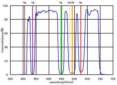 LPS-P2-curve2.jpg