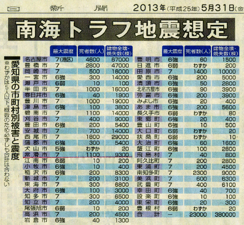 new_Scan_5月-31-2013-5-10-29-153-AM