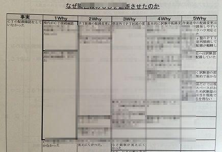 4252013CK工業QA委員会S2M