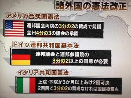 5032013憲法改正論議S