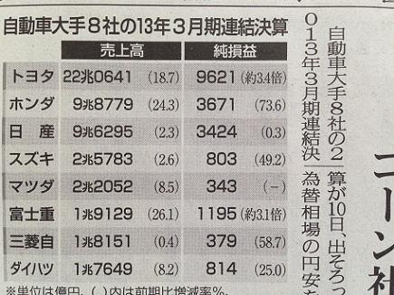 5112012中国新聞S3