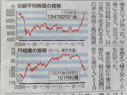 5142013中国新聞S1