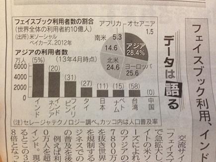 5142013日経S2