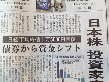5162013日経S1