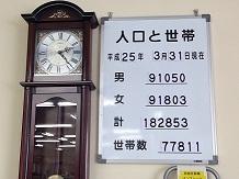 5202013黒瀬支所SS3
