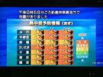 NHK熱中症予報20130814