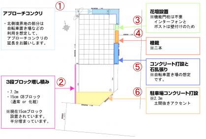 構想図_説明_20120602