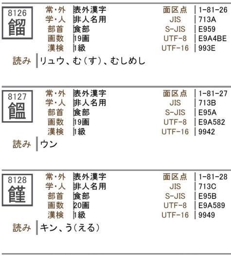 漢字辞典 8101顱→8194髷:漢字辞典ネットunn0001