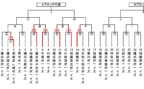 20130529_senshuken_kanagawa-4.jpg