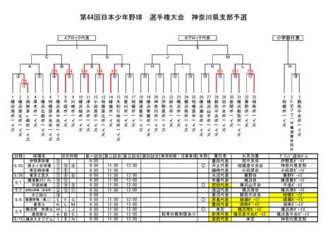 20130529_senshuken_kanagawa (1)-2