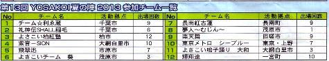 茂原七夕-4-5