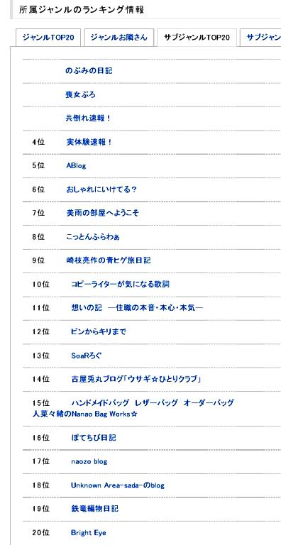 ピンからキリまで - FC2 BLOG 管理ページ201310270001-4