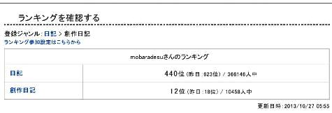 ピンからキリまで - FC2 BLOG 管理ページ201310270001-3