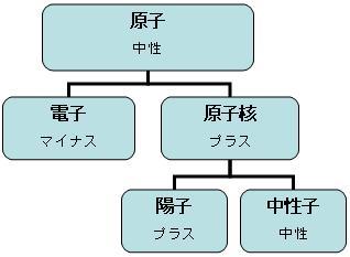 kouzou.jpg