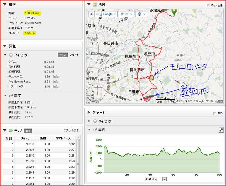 9月25日サイクリング