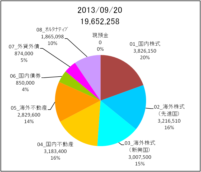 20130920.png