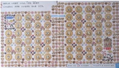 クッキー数字