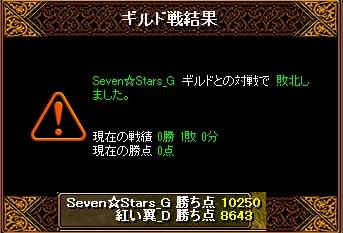 翼Gv 4月19日 VS Seven☆Stars_G様