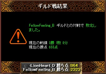 5月1<br />2日 ライオンGv VSFellowFeeling_B様