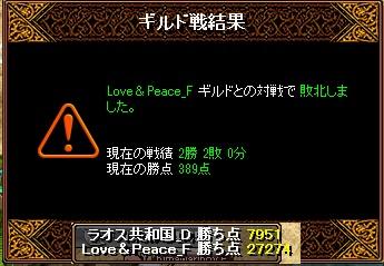 7月4日 ラオスGv VSLovePeace_F様